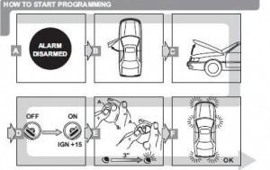 Alarmes Cobra-entrar na programação