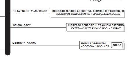 ligação fio rosa-preto