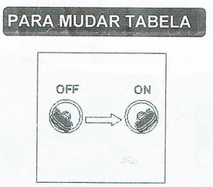 Mudar tabela de funes G100